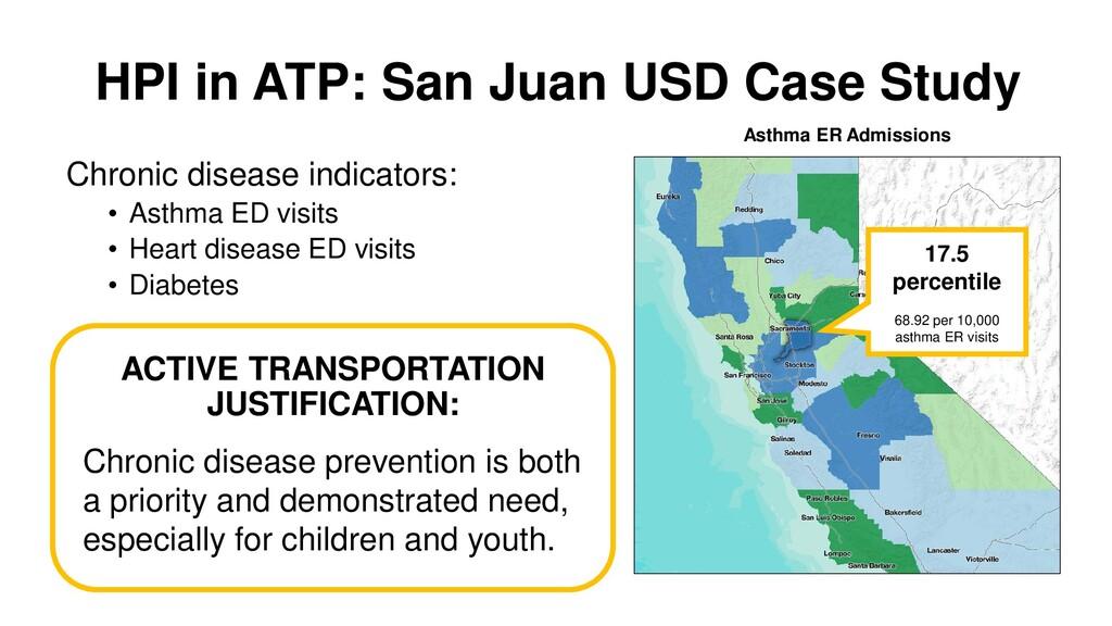 HPI in ATP: San Juan USD Case Study Chronic dis...