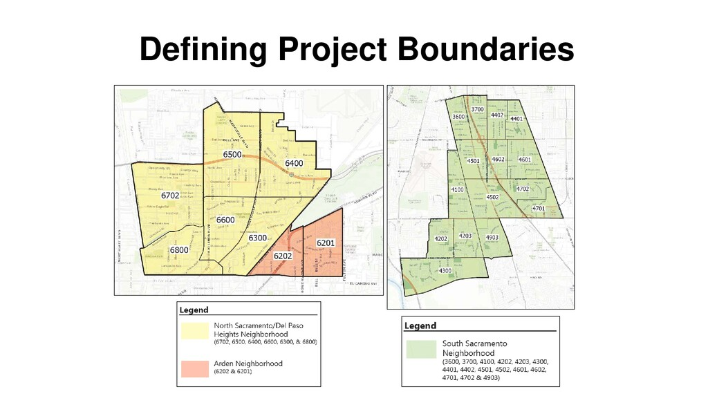 Defining Project Boundaries