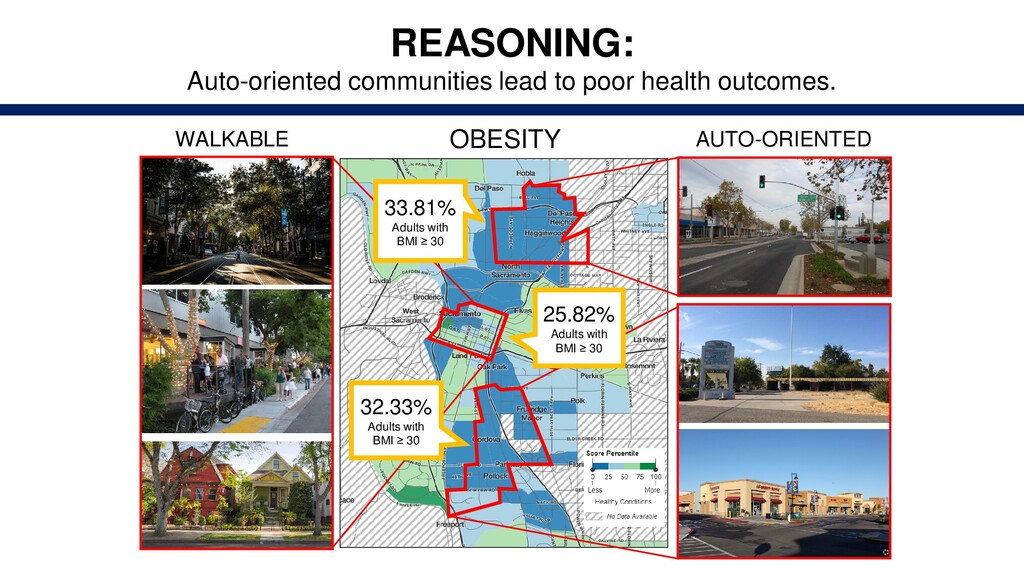 WALKABLE AUTO-ORIENTED 33.81% Adults with BMI ≥...