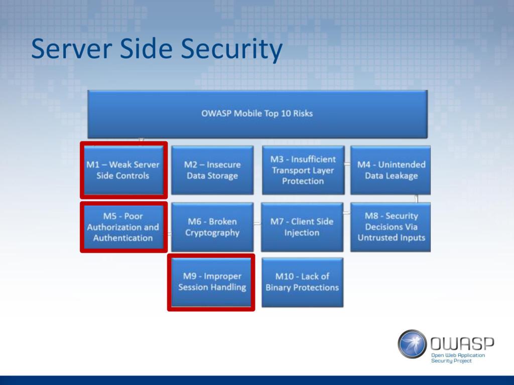 Server Side Security