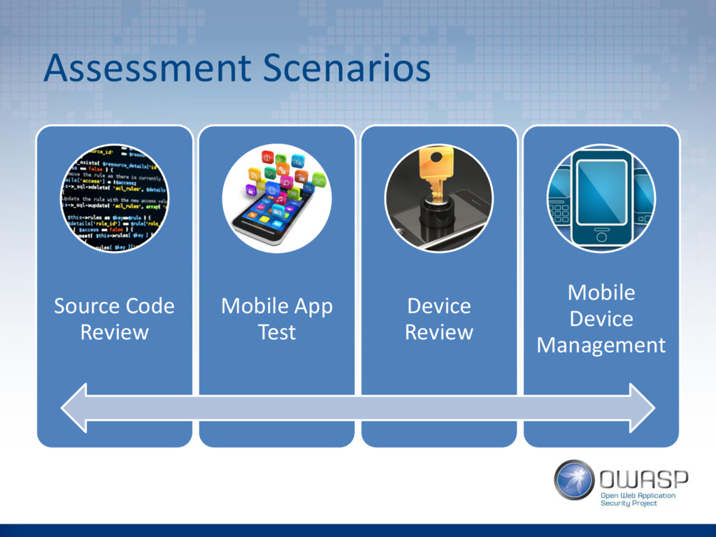 Assessment Scenarios Source Code Review Mobile ...