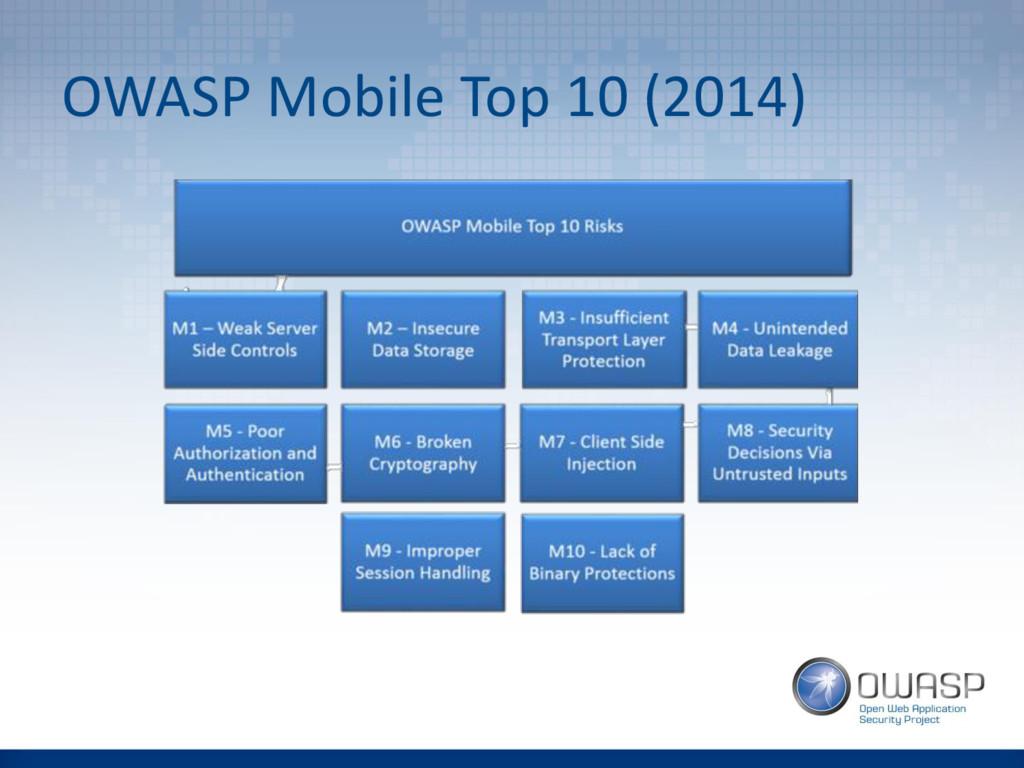 OWASP Mobile Top 10 (2014)