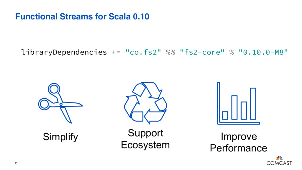 Functional Streams for Scala 0.10 2 libraryDepe...