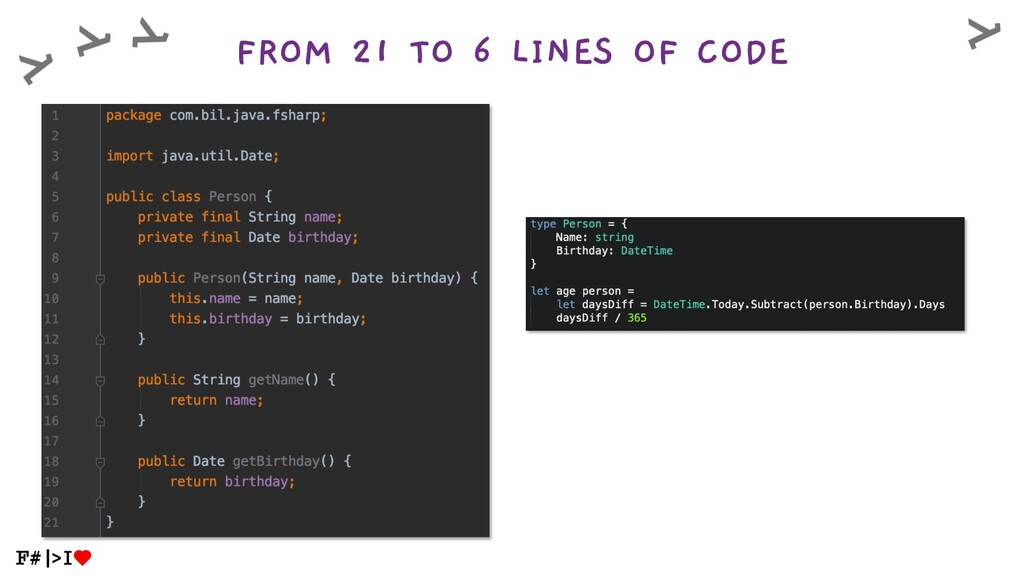 FROM 21 TO 6 LINES OF CODE