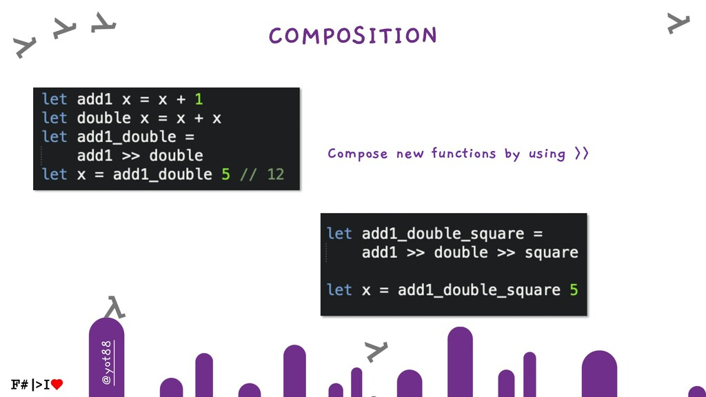 @yot88 COMPOSITION Compose new functions by usi...