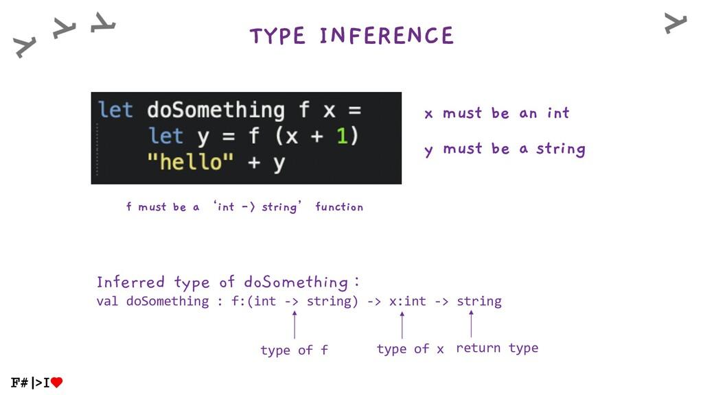 TYPE INFERENCE Inferred type of doSomething : v...