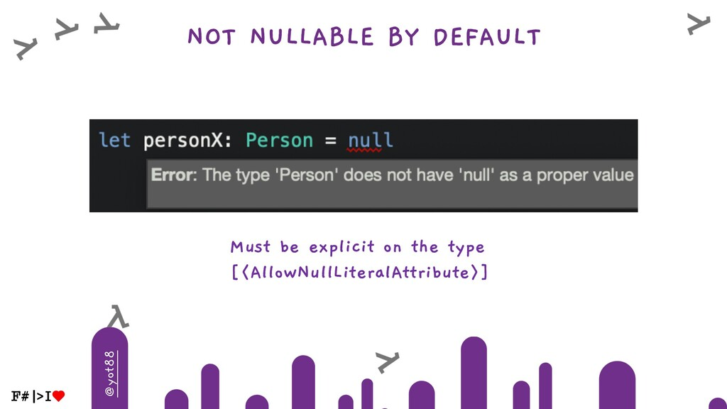 @yot88 NOT NULLABLE BY DEFAULT Must be explicit...