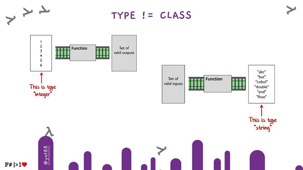 @yot88 TYPE != CLASS
