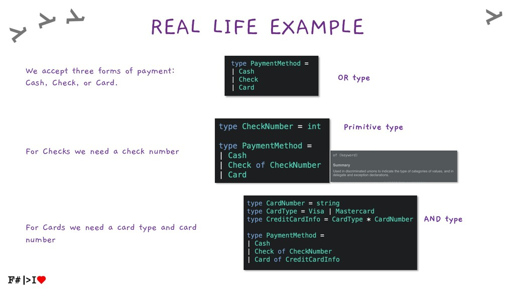 REAL LIFE EXAMPLE We accept three forms of paym...