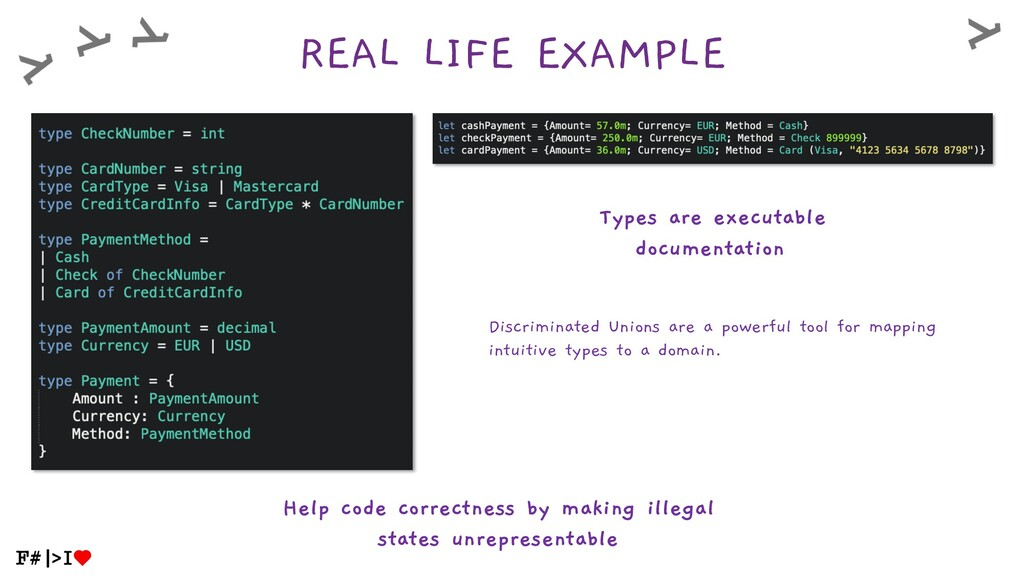 REAL LIFE EXAMPLE Types are executable document...
