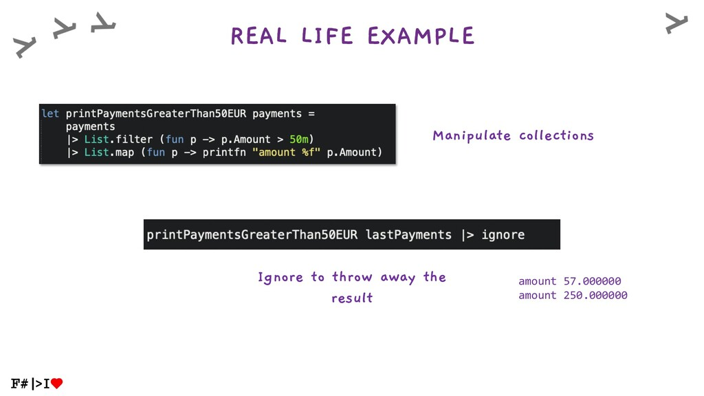 REAL LIFE EXAMPLE Manipulate collections amount...