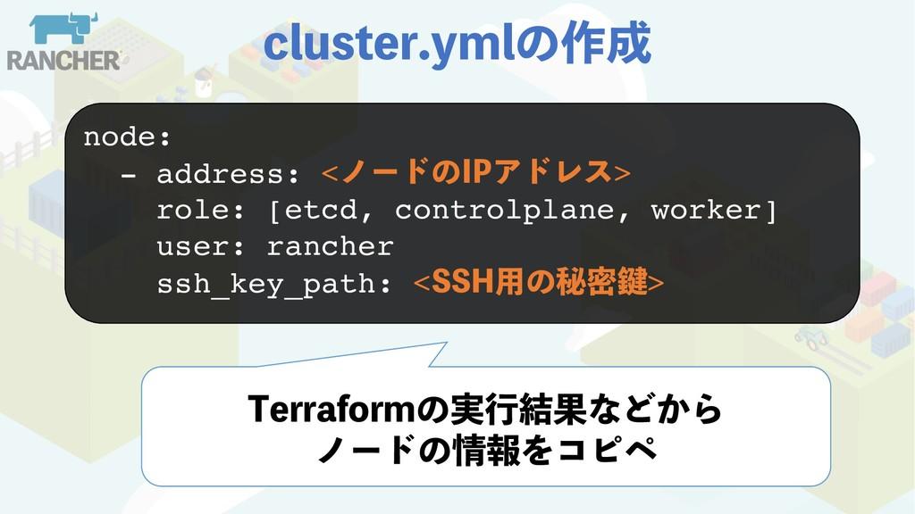 DMVTUFSZNMͷ࡞ node: - address: <ϊʔυͷ*1ΞυϨε> ro...
