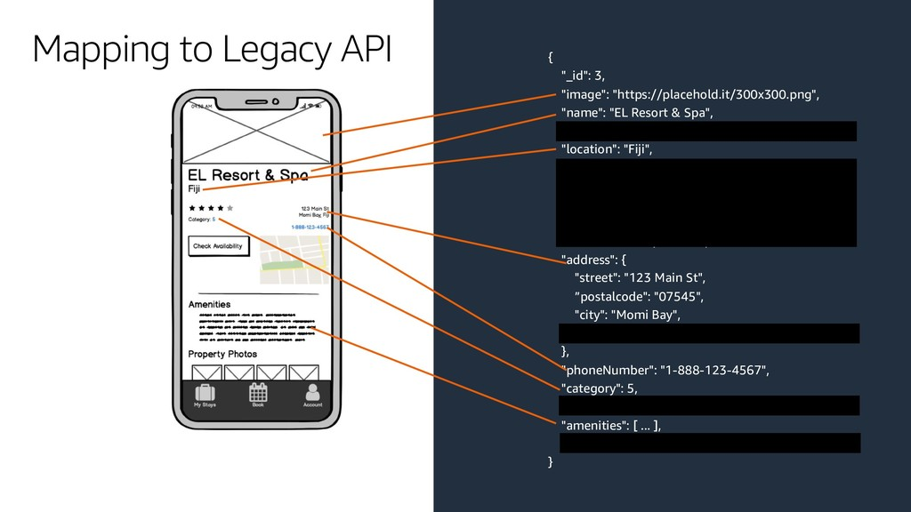 """Mapping to Legacy API { """"_id"""": 3, """"image"""": """"htt..."""