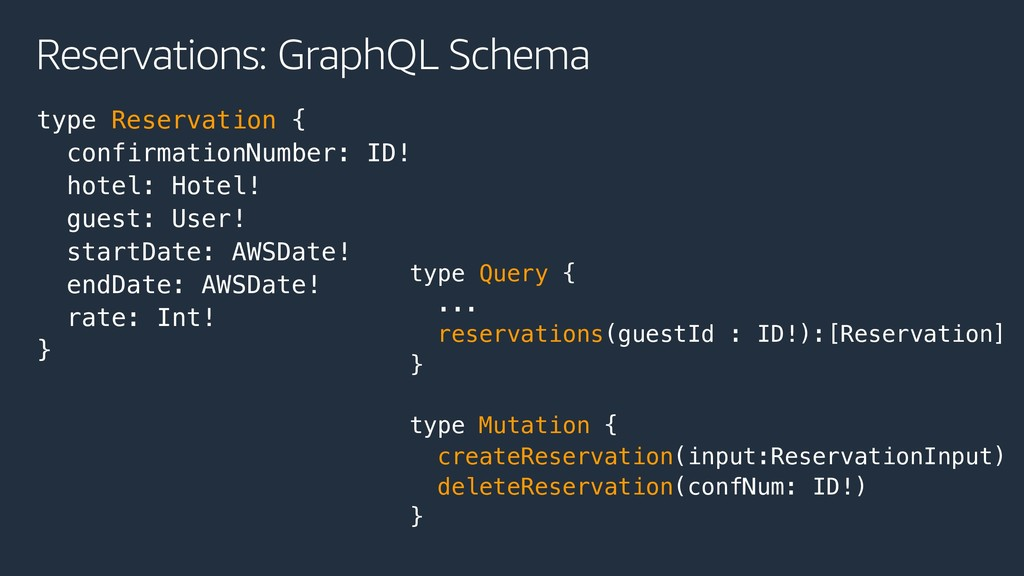 Reservations: GraphQL Schema type Reservation {...