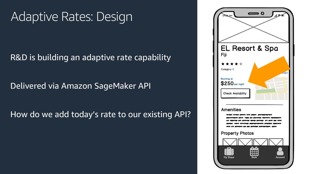 Adaptive Rates: Design R&D is building an adapt...