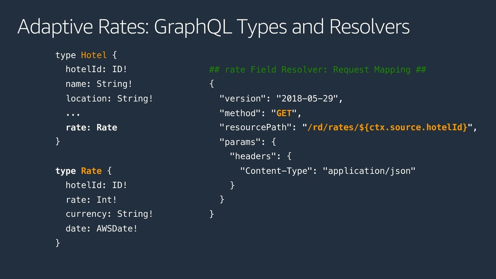 Adaptive Rates: GraphQL Types and Resolvers typ...