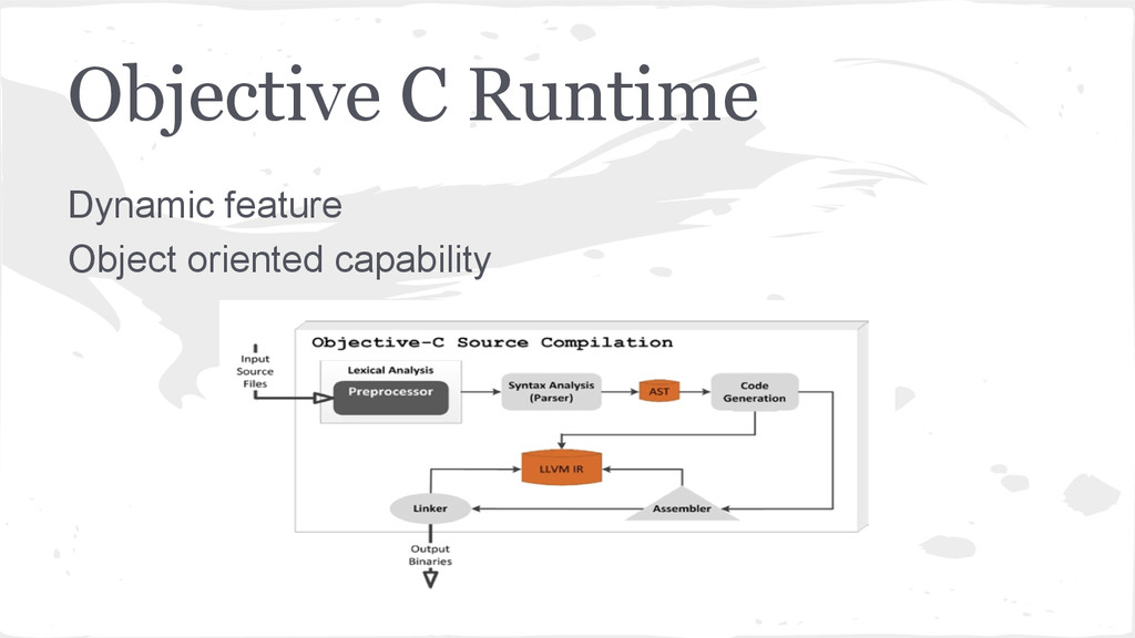 Objective C Runtime Dynamic feature Object orie...