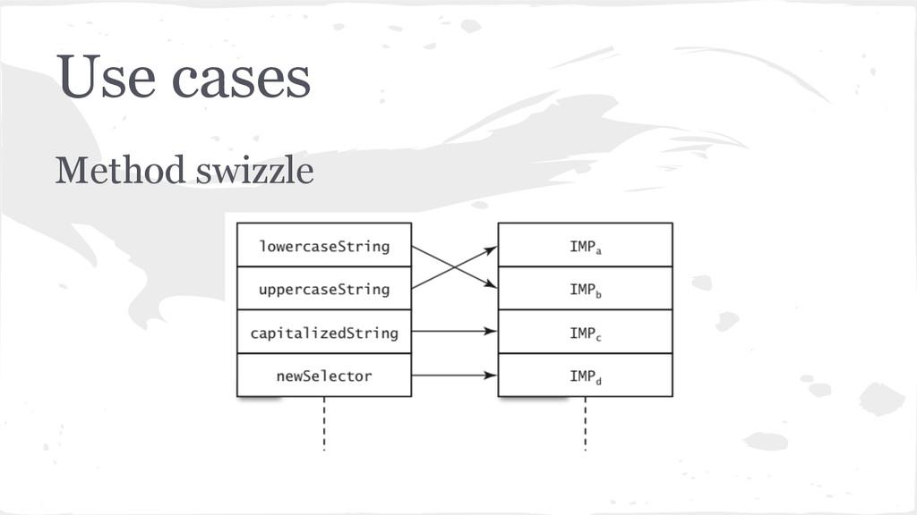 Use cases Method swizzle