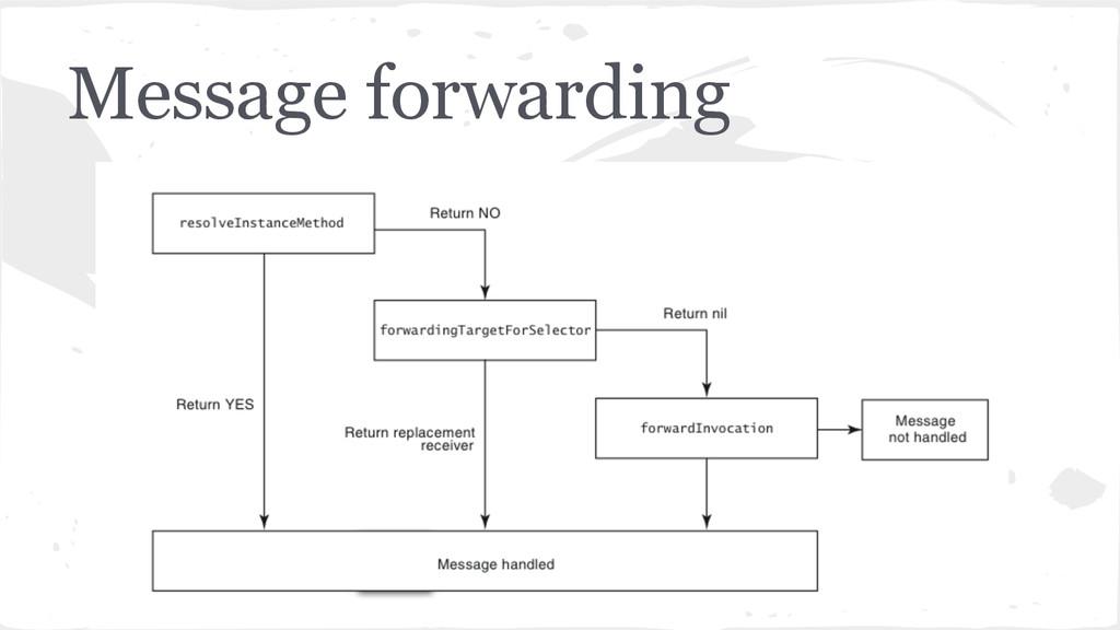 Message forwarding