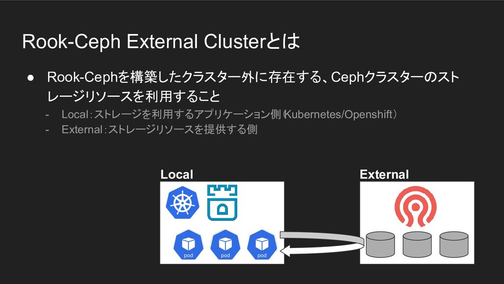 Rook-Ceph External Clusterとは ● Rook-Cephを構築したクラ...