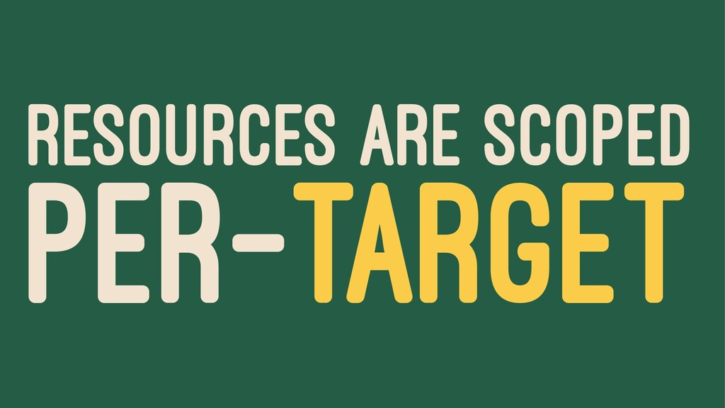 RESOURCES ARE SCOPED PER-TARGET