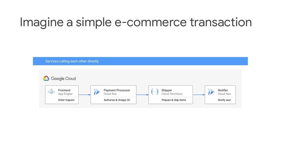 Imagine a simple e-commerce transaction Service...