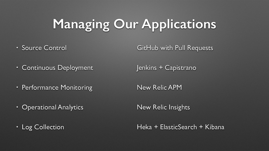 Managing Our Applications • Source Control	 