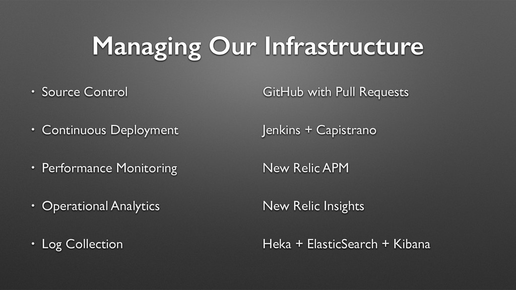 Managing Our Infrastructure • Source Control	 