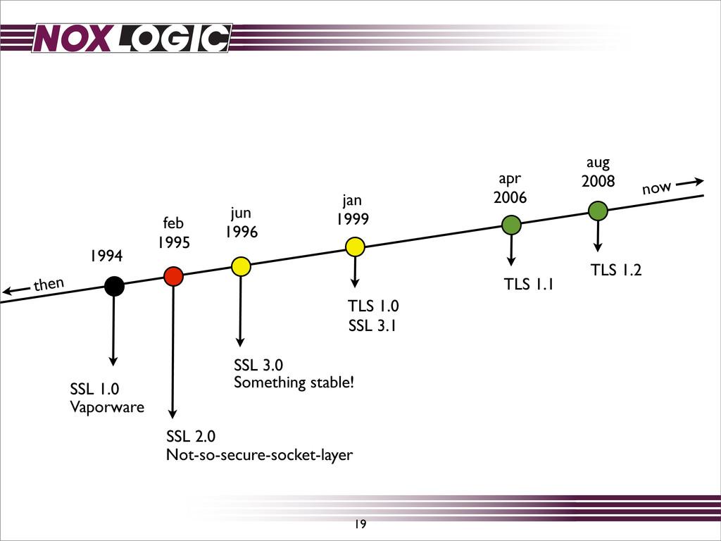 then now feb 1995 SSL 2.0 Not-so-secure-socket-...