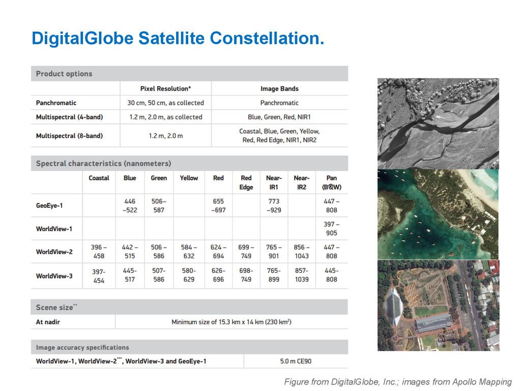DigitalGlobe Satellite Constellation. Figure fr...