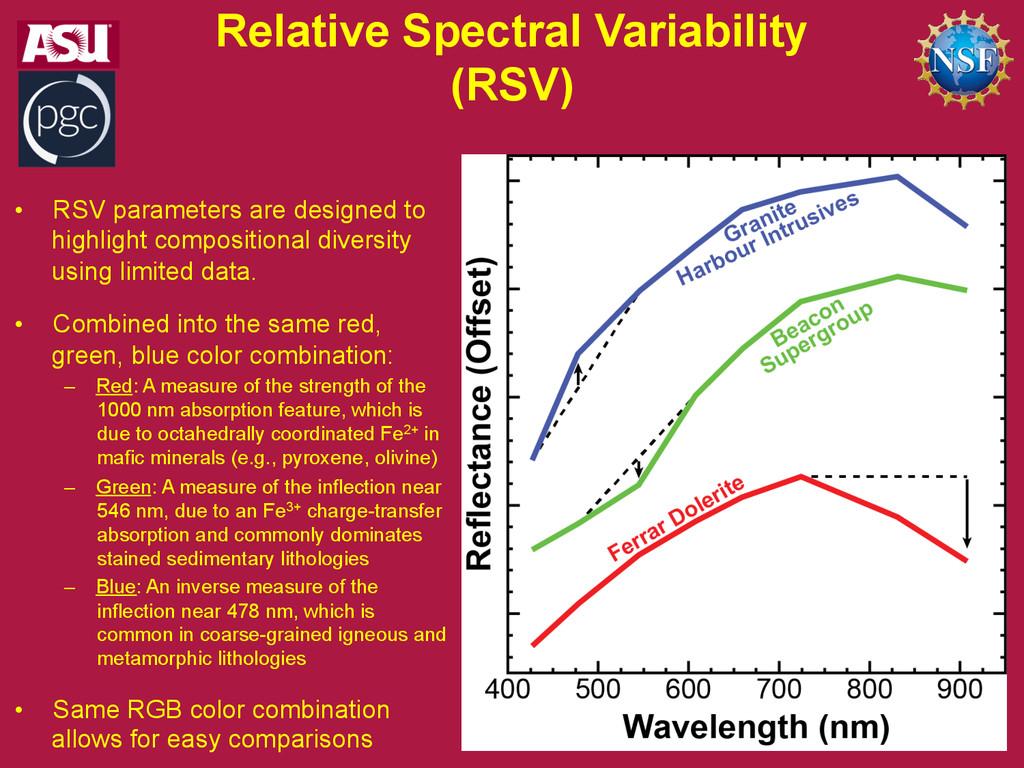 Relative Spectral Variability (RSV) • RSV para...