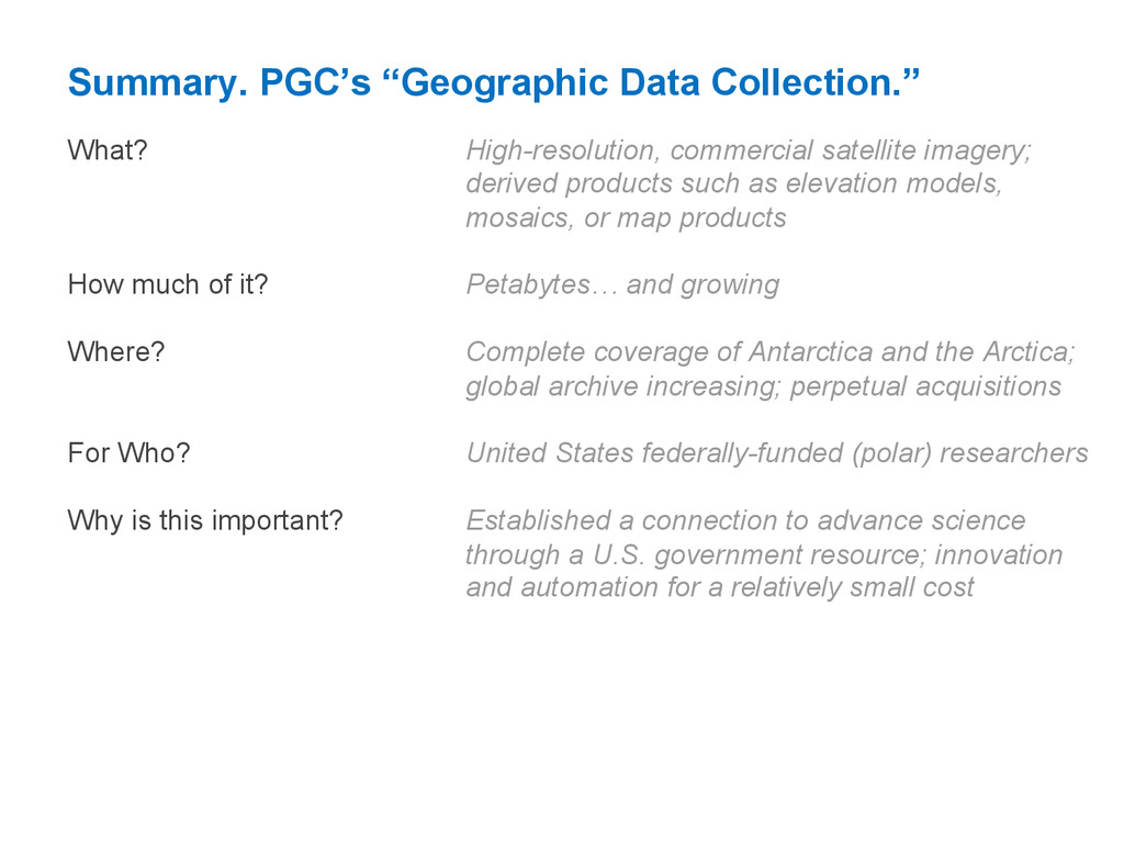 """Summary. PGC's """"Geographic Data Collection."""" Wh..."""
