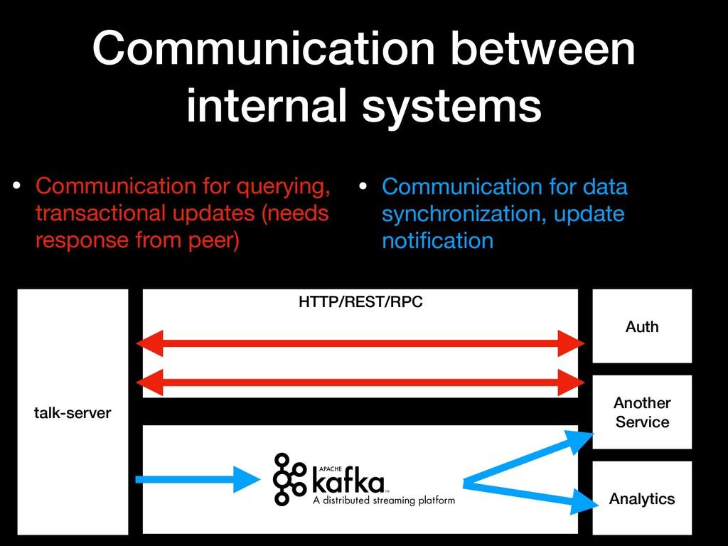 Communication between internal systems • Commun...