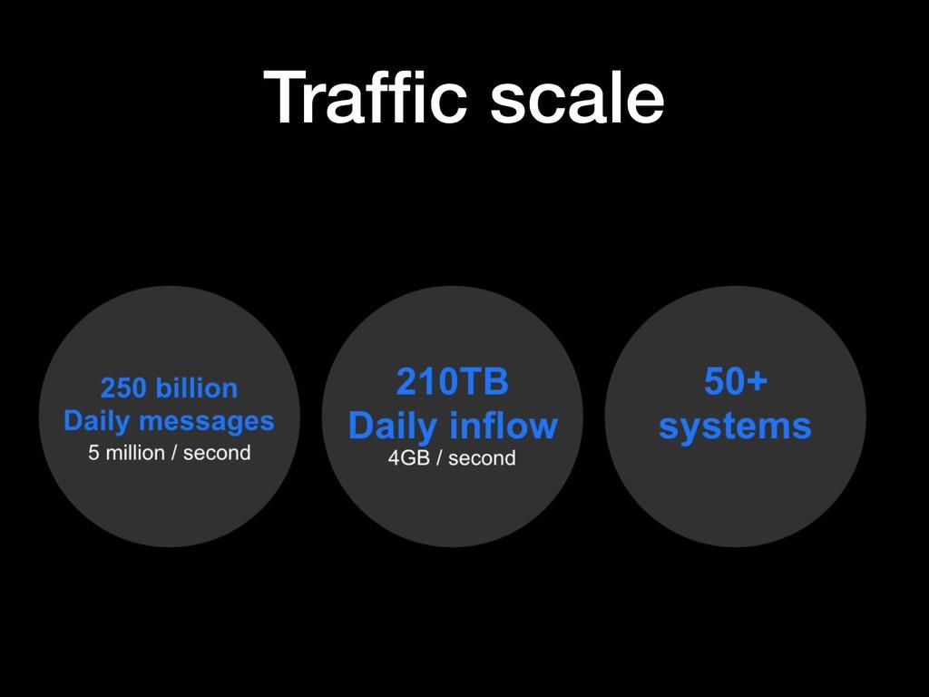 Traffic scale