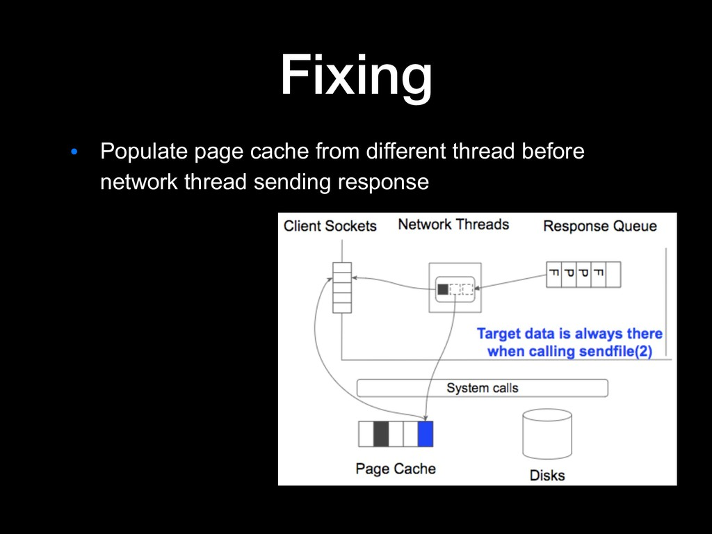 Fixing ● Populate page cache from different thr...