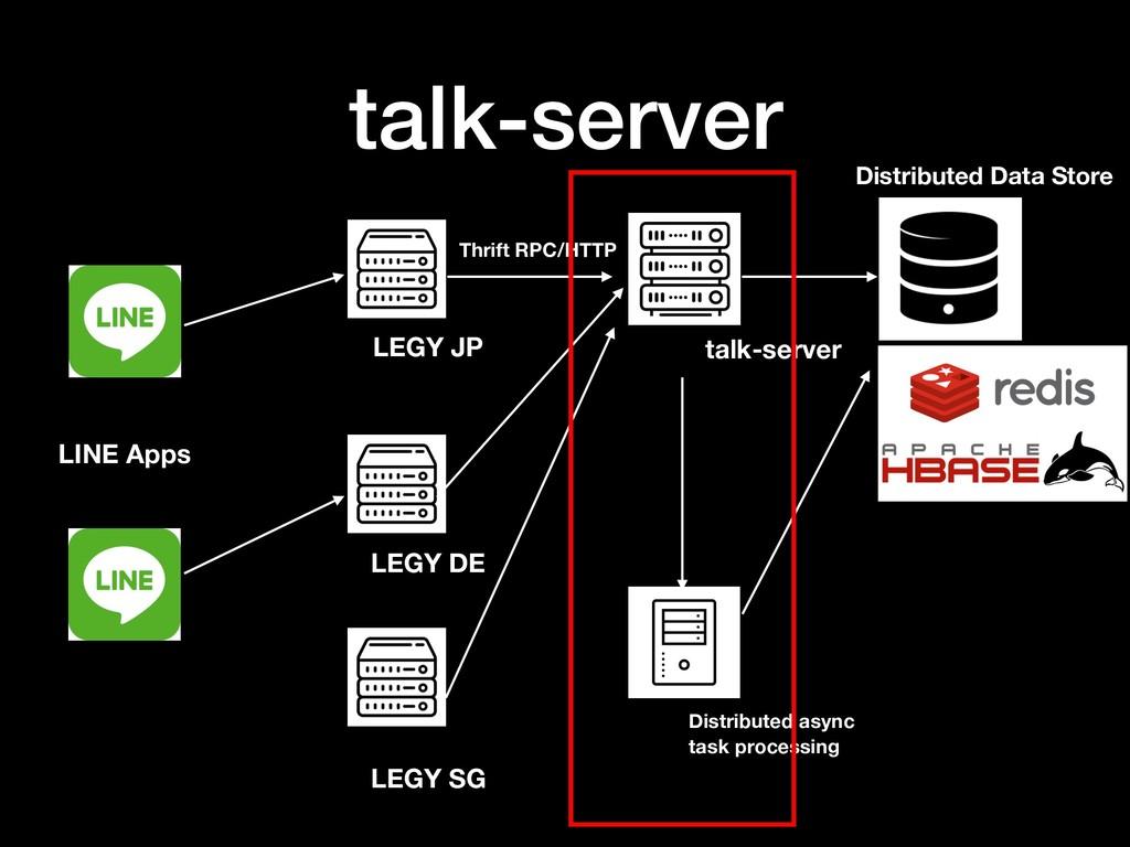 talk-server LINE Apps LEGY JP LEGY DE LEGY SG T...