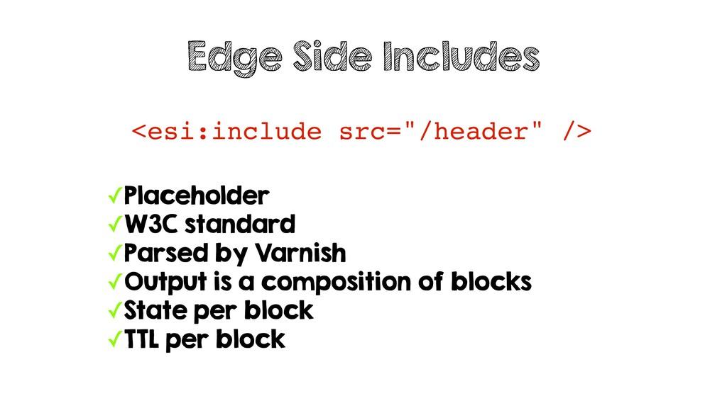 """<esi:include src=""""/header"""" /> Edge Side Include..."""