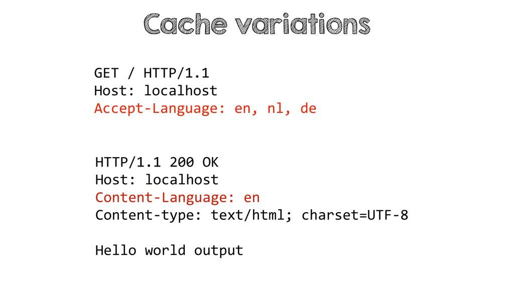 Cache variations HTTP/1.1 200 OK Host: localhos...