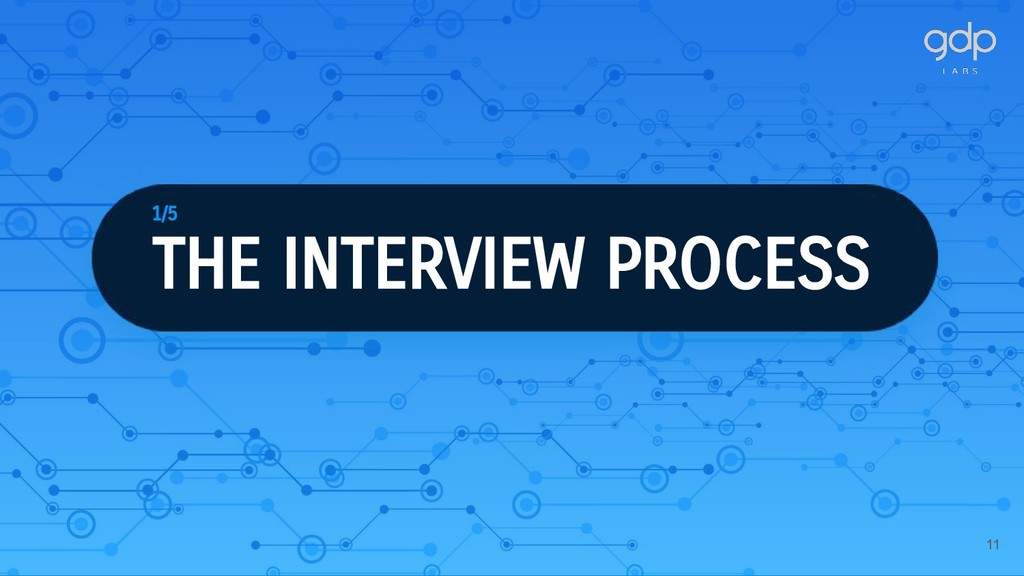 11 THE INTERVIEW PROCESS 1/5