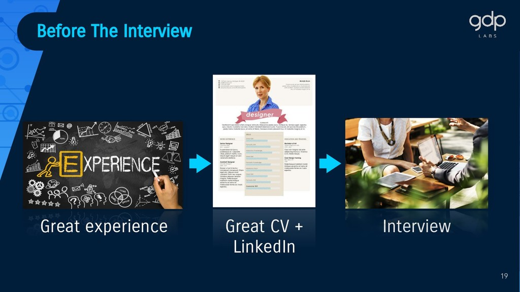 19 Great experience Great CV + LinkedIn Intervi...