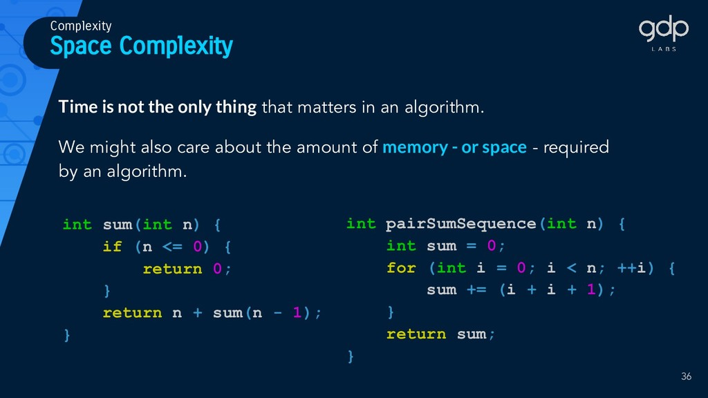 Space Complexity Complexity int pairSumSequence...