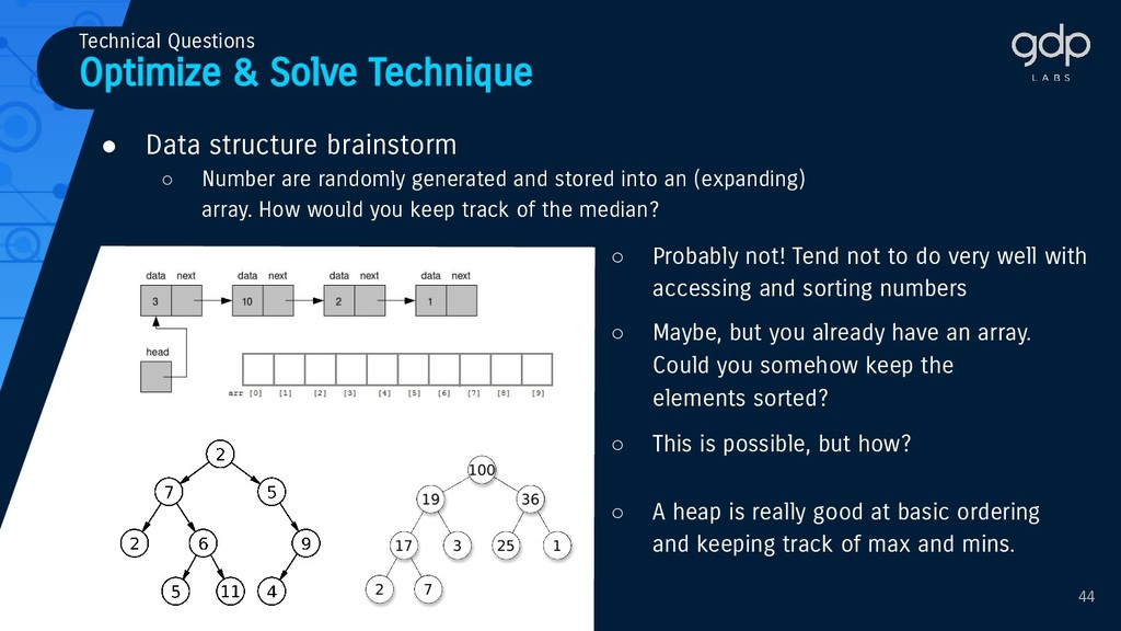 Optimize & Solve Technique Technical Questions ...