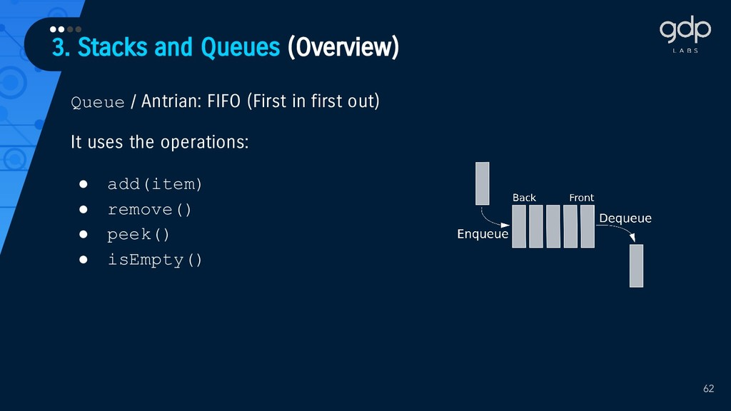 62 Queue / Antrian: FIFO (First in first out) I...