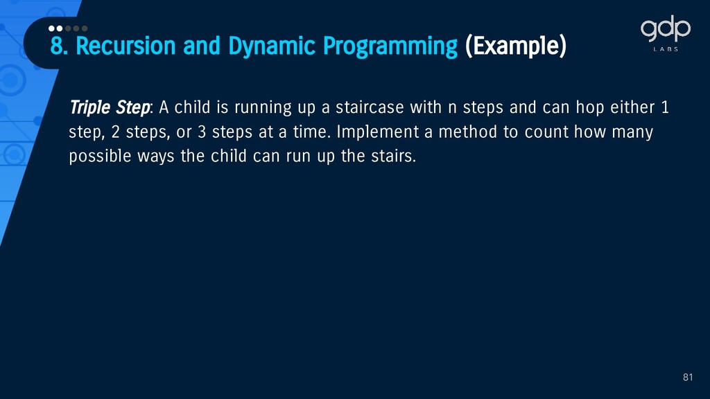 8. Recursion and Dynamic Programming (Example) ...
