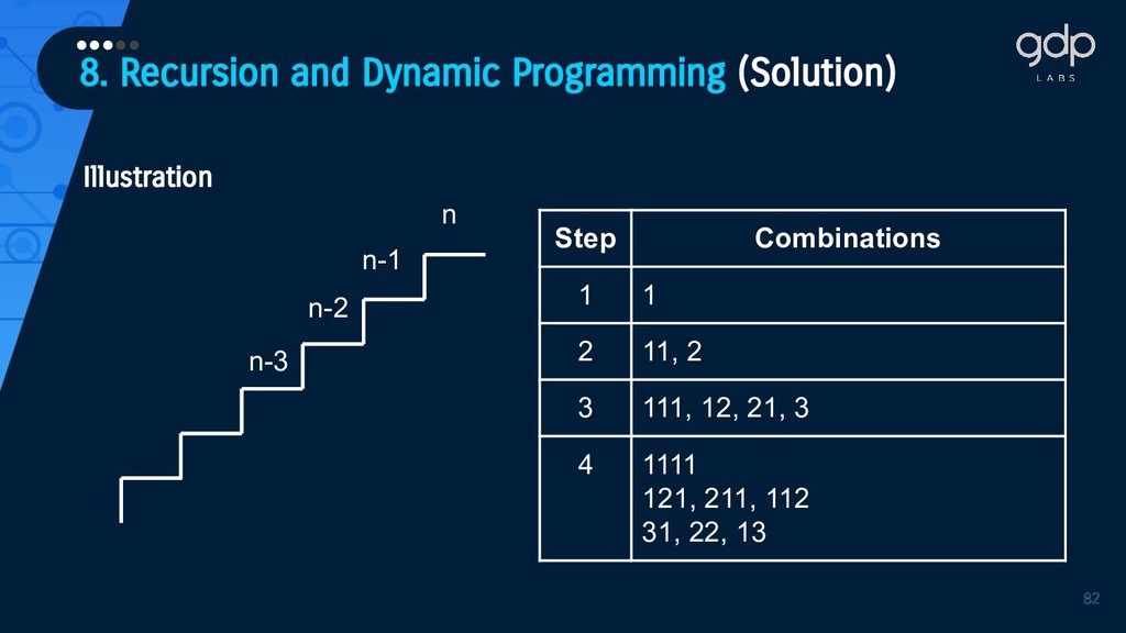 8. Recursion and Dynamic Programming (Solution)...