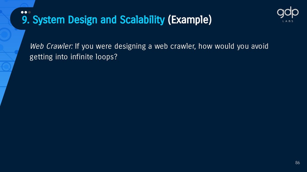 86 Web Crawler: If you were designing a web cra...