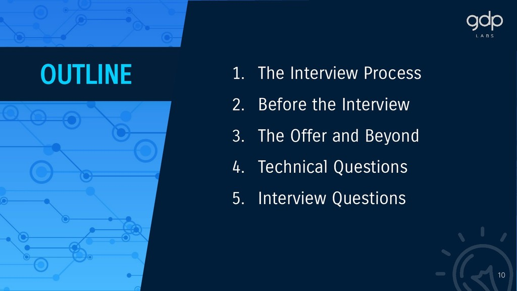 OUTLINE 1. The Interview Process 2. Before the ...