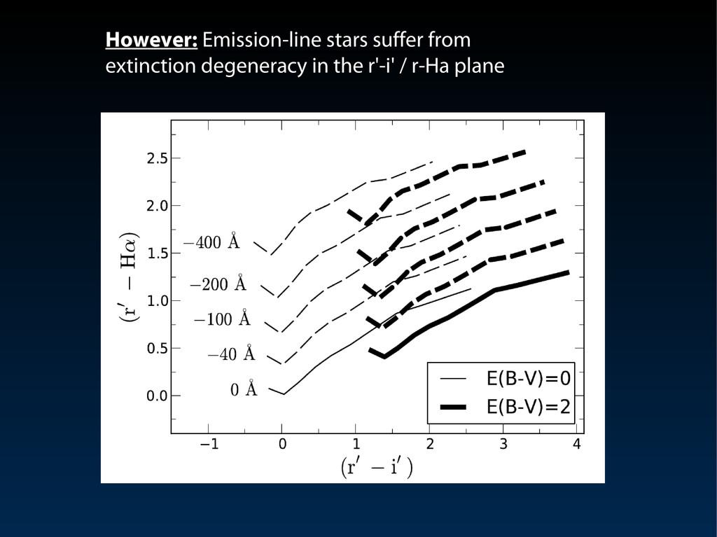 However: However: Emission-line stars suffer fr...