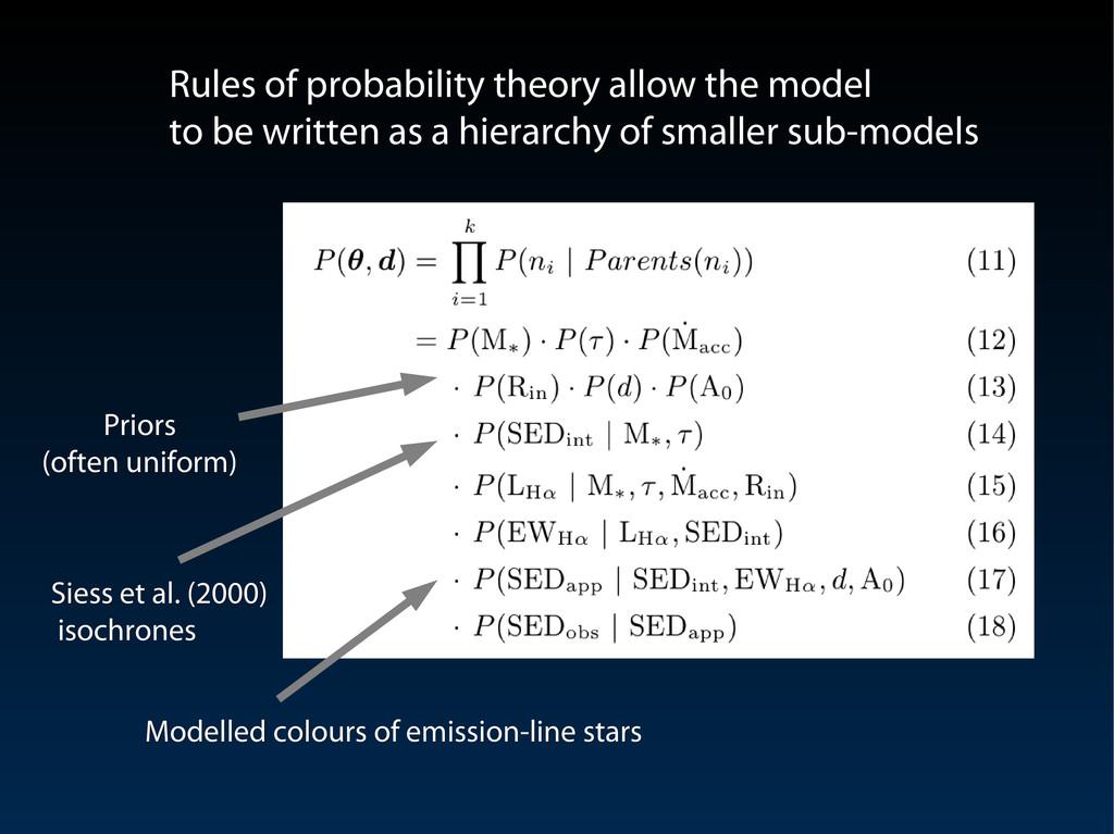 Siess et al. (2000) Siess et al. (2000) isochro...
