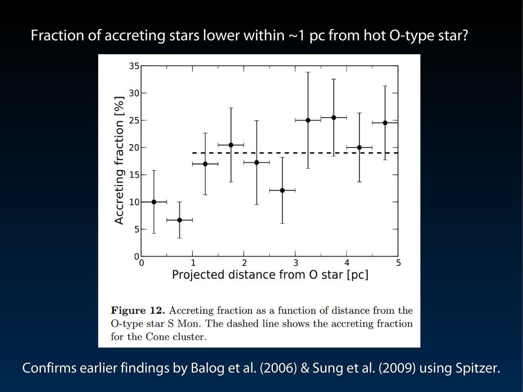 Confirms earlier findings by Balog et al. (2006...